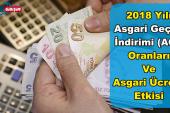 2018 Yılı AGİ – Asgari Geçim İndirimi Tutarları ve Asgari Ücrete Katkısı