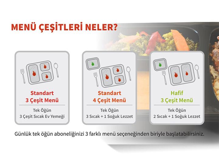 Meal Box Menü Çeşitleri