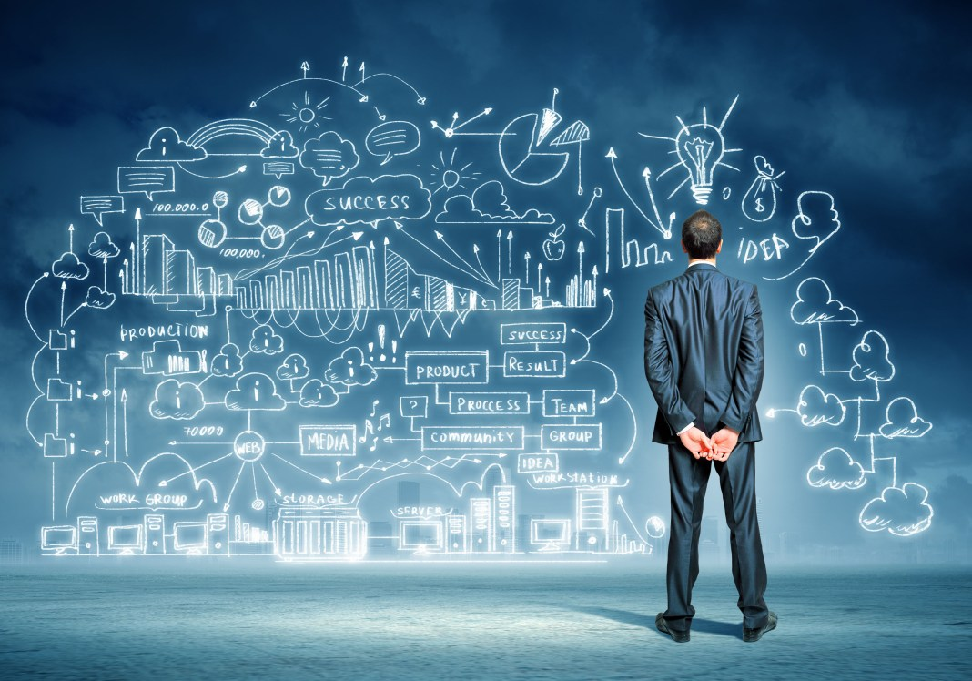 Girişimcilik ve İş Fikirleri
