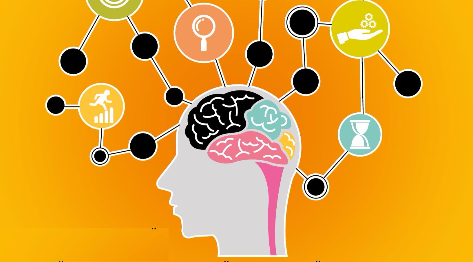 Girişimcilik ve İnovatif Düşünme