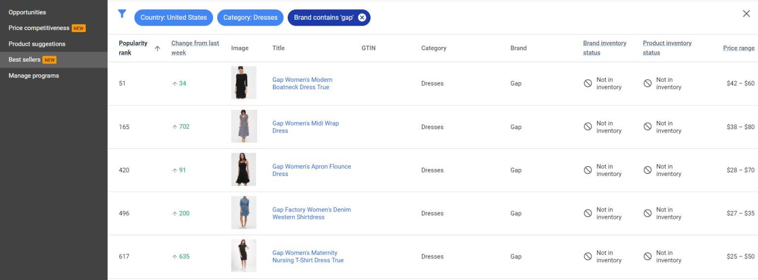 Google Merchant Center Best Sellers - En Çok Satanlar Özelliği