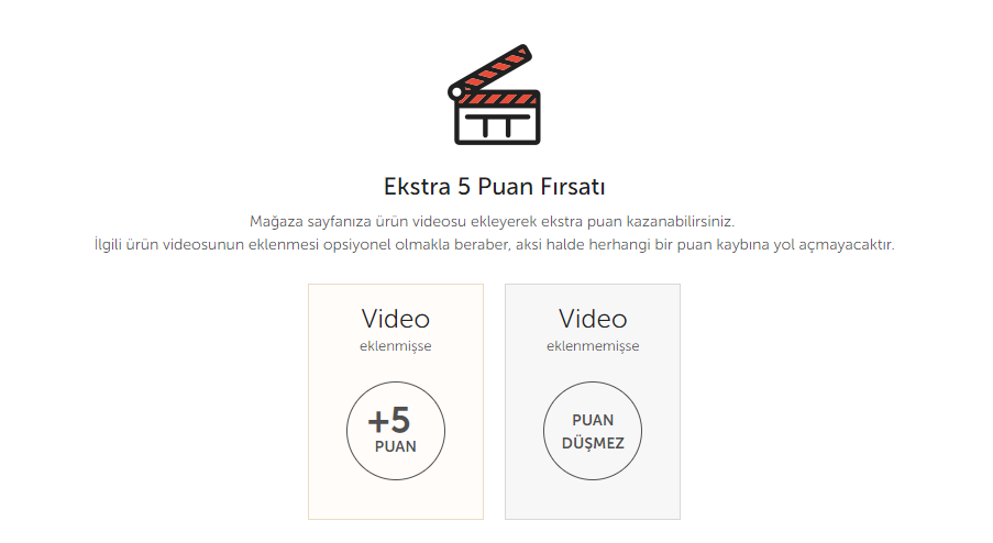 N11 İlan Kalite Puanı - Video Ekleme
